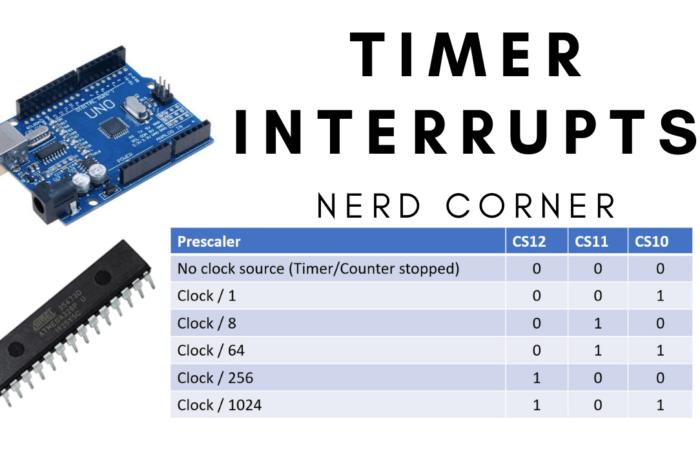 Arduino Timer Interrupts – How to program Arduino registers