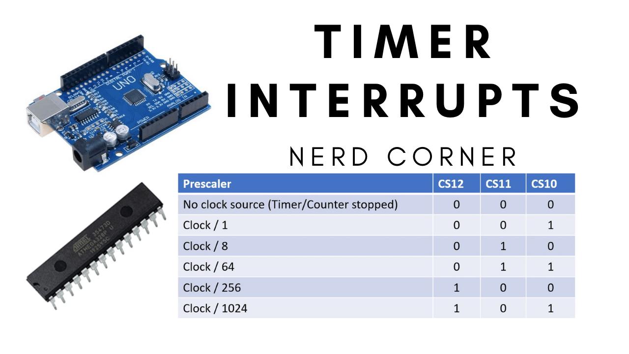 Arduino Uno Timer Interrupts