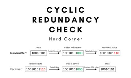 zyklische Redundanzprüfung cyclic redundancy check in c