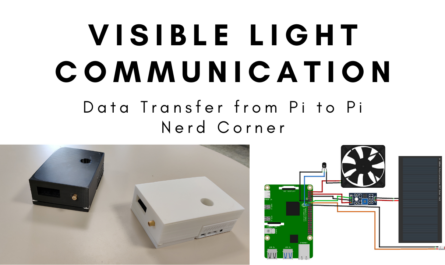 Datentransfer mittels VLC Thumbnail Data transfer via VLC